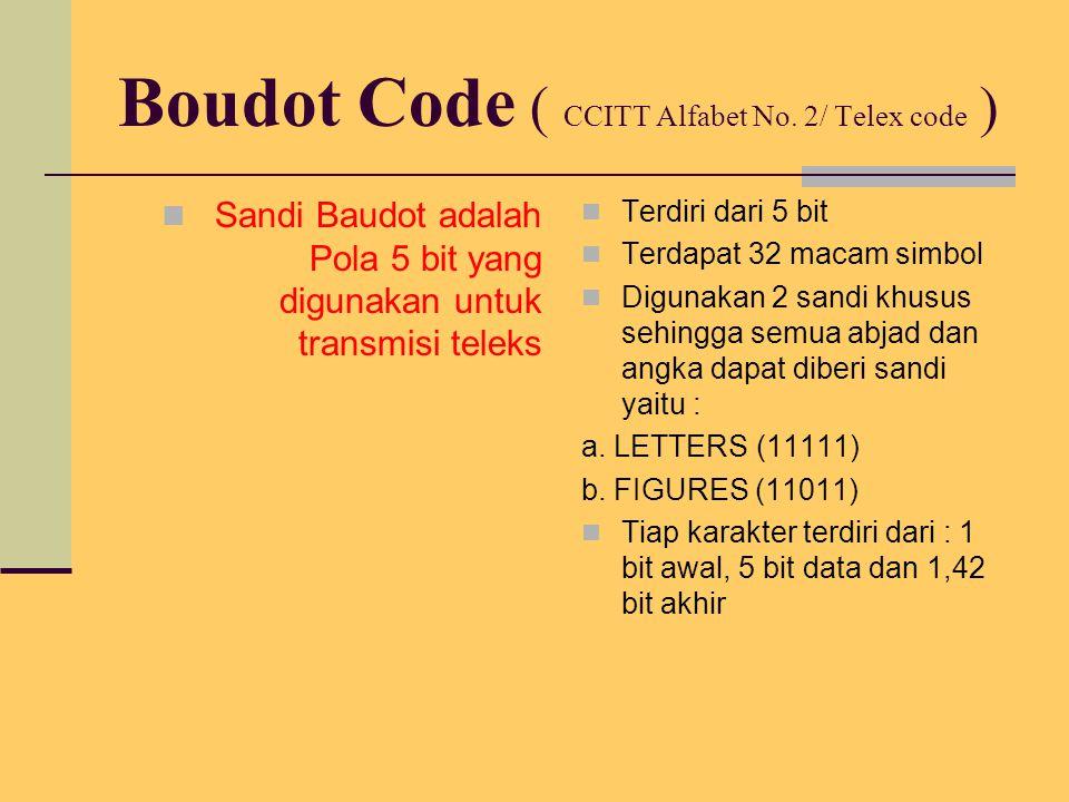 Boudot Code ( CCITT Alfabet No. 2/ Telex code )