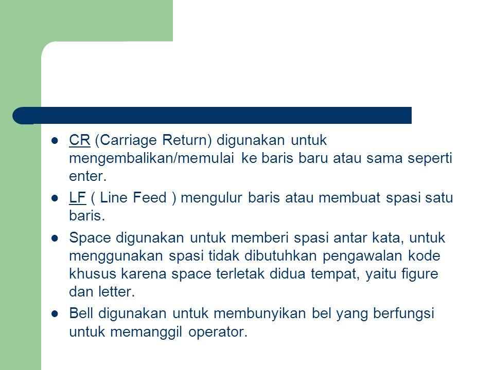 CR (Carriage Return) digunakan untuk mengembalikan/memulai ke baris baru atau sama seperti enter.