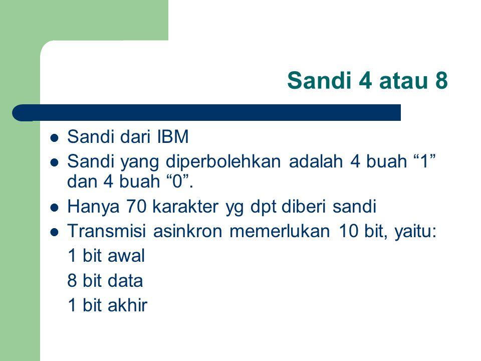 Sandi 4 atau 8 Sandi dari IBM