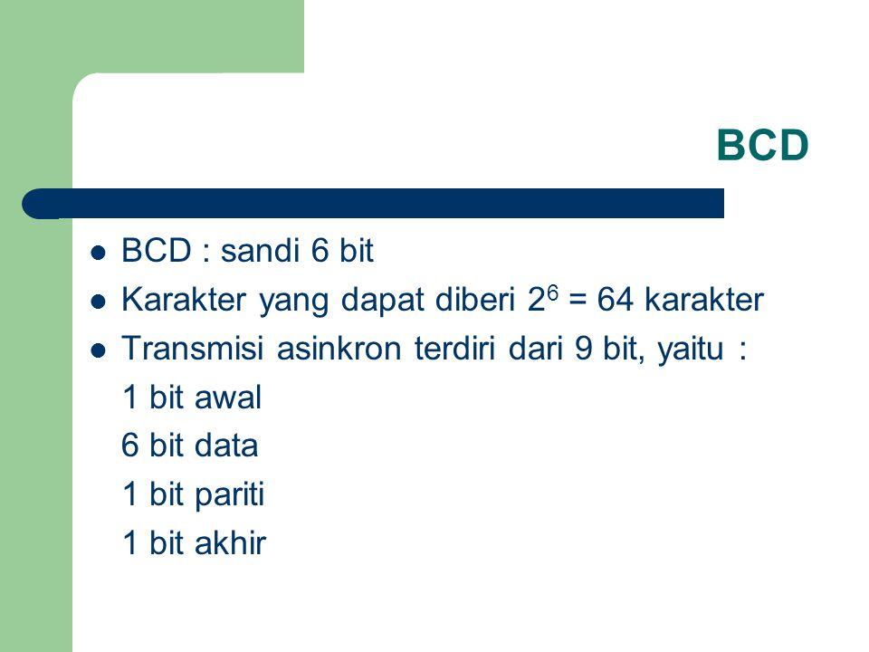 BCD BCD : sandi 6 bit Karakter yang dapat diberi 26 = 64 karakter