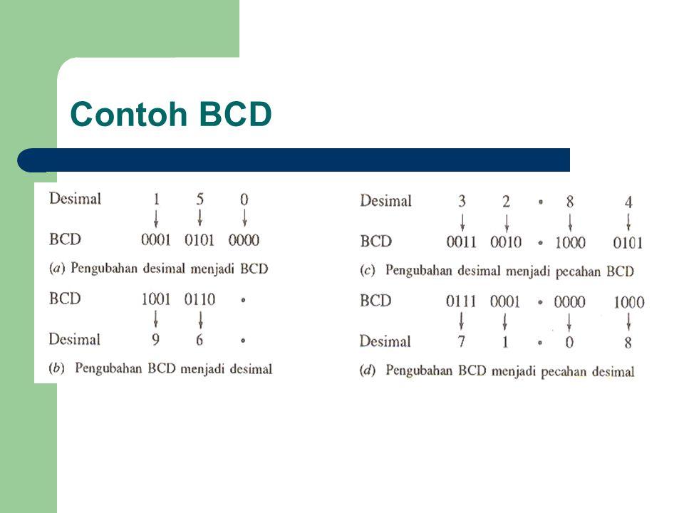 Contoh BCD