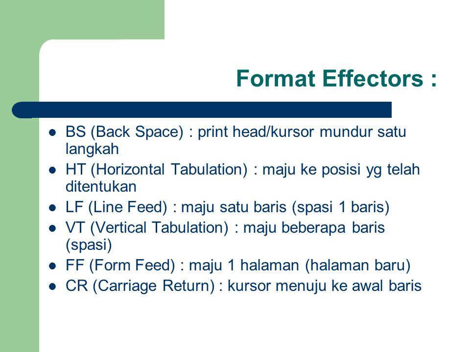 Format Effectors : BS (Back Space) : print head/kursor mundur satu langkah. HT (Horizontal Tabulation) : maju ke posisi yg telah ditentukan.