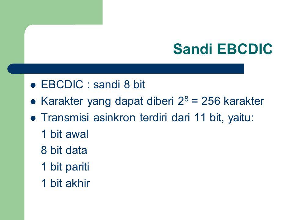 Sandi EBCDIC EBCDIC : sandi 8 bit