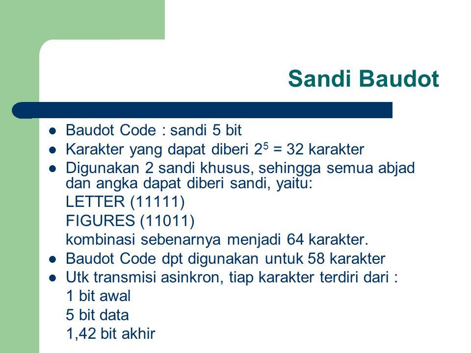 Sandi Baudot Baudot Code : sandi 5 bit