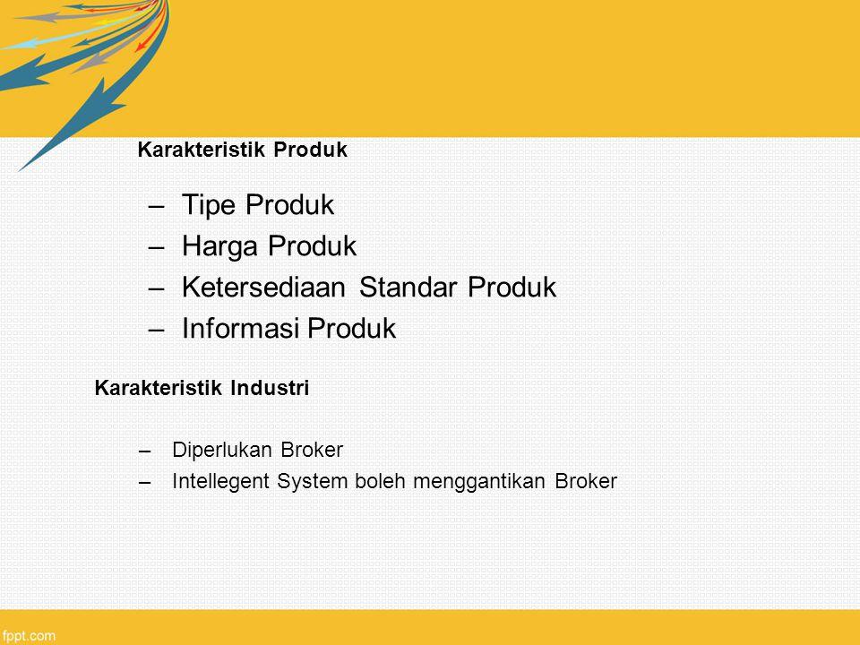 Ketersediaan Standar Produk Informasi Produk