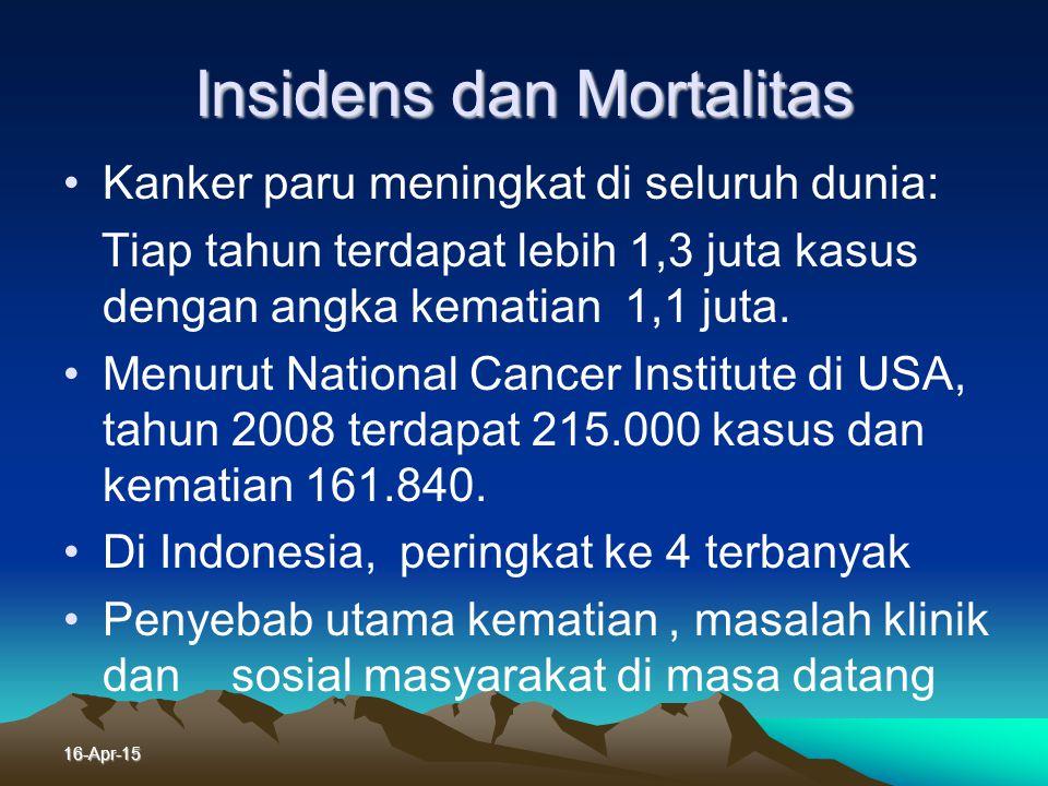 Insidens dan Mortalitas