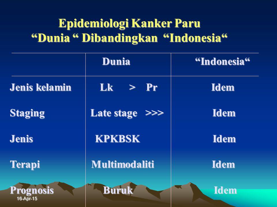 Epidemiologi Kanker Paru Dunia Dibandingkan Indonesia