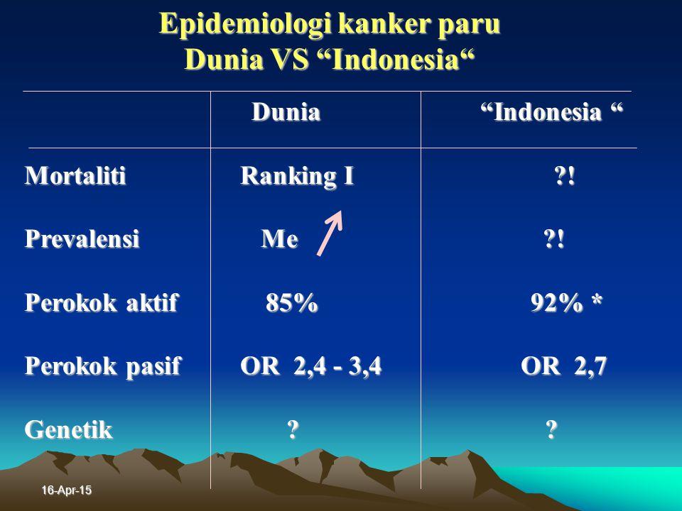 Epidemiologi kanker paru Dunia VS Indonesia