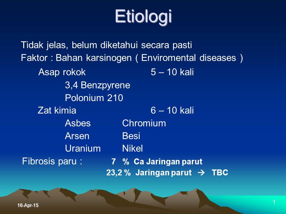 Etiologi Asap rokok 5 – 10 kali
