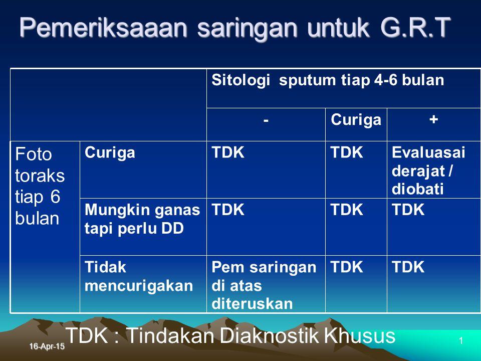 Pemeriksaaan saringan untuk G.R.T