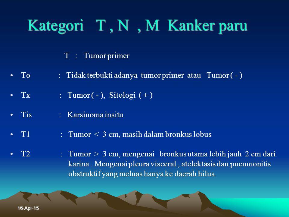 Kategori T , N , M Kanker paru