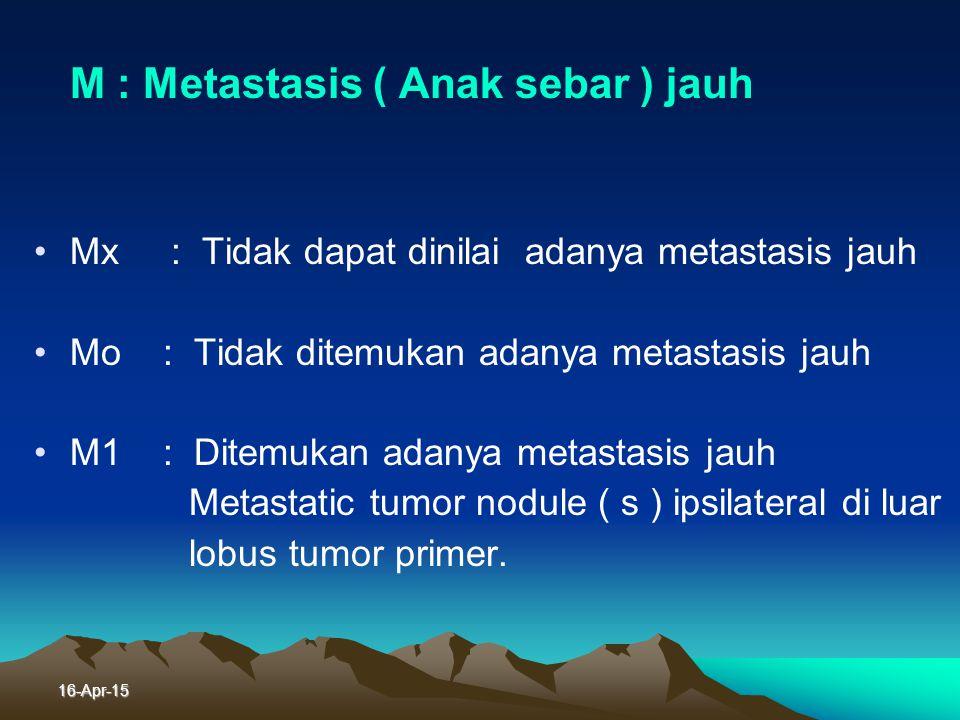 Mx : Tidak dapat dinilai adanya metastasis jauh