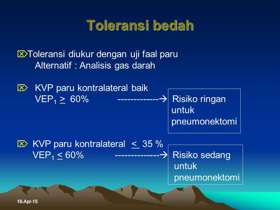 Toleransi bedah Toleransi diukur dengan uji faal paru