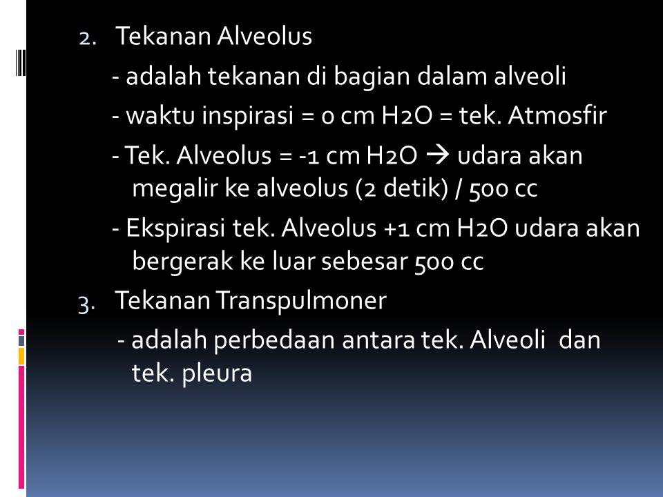 Tekanan Alveolus - adalah tekanan di bagian dalam alveoli. - waktu inspirasi = 0 cm H2O = tek. Atmosfir.