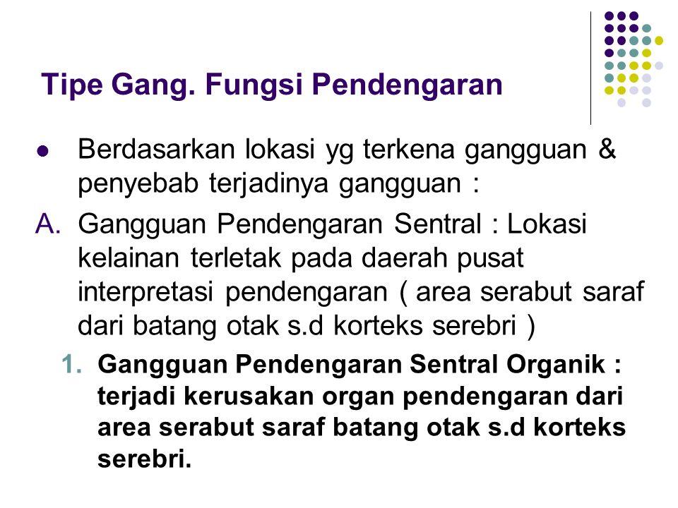 Tipe Gang. Fungsi Pendengaran