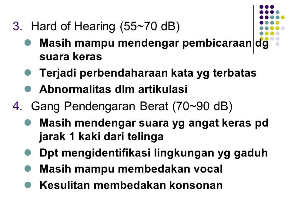 Gang Pendengaran Berat (70~90 dB)
