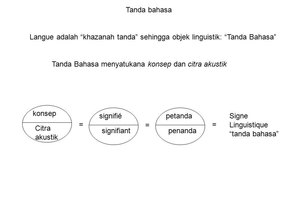 Tanda bahasa Langue adalah khazanah tanda sehingga objek linguistik: Tanda Bahasa Tanda Bahasa menyatukana konsep dan citra akustik.
