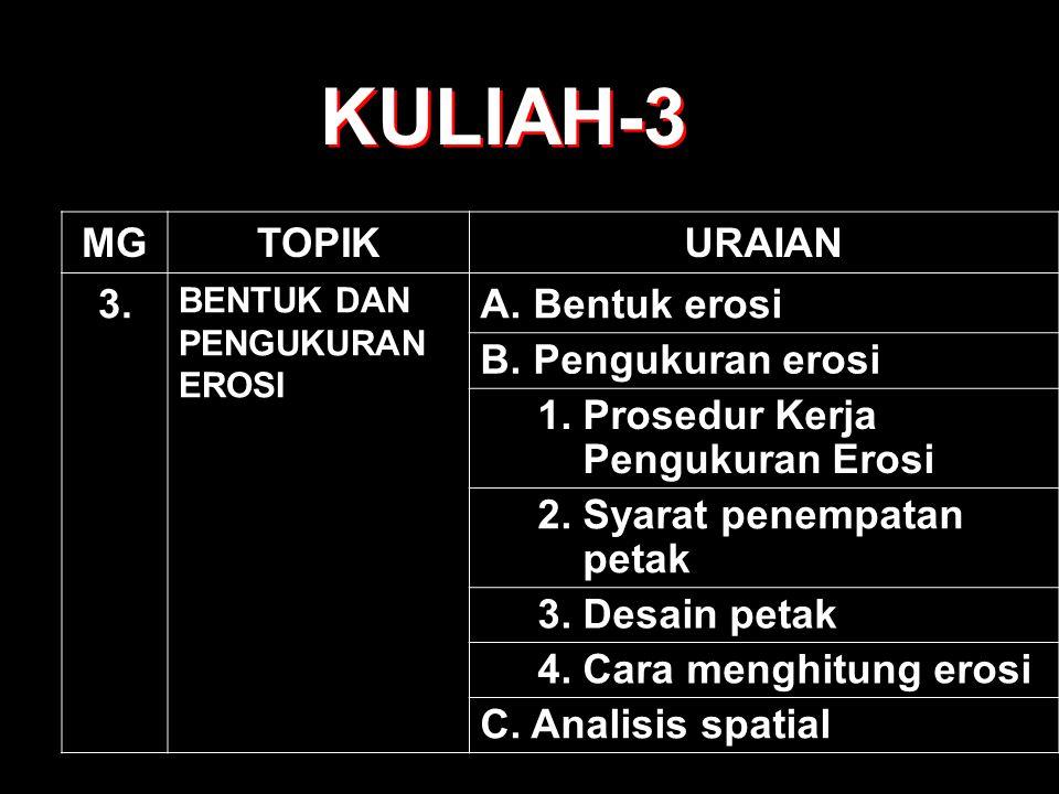 KULIAH-3 MG TOPIK URAIAN 3. A. Bentuk erosi B. Pengukuran erosi