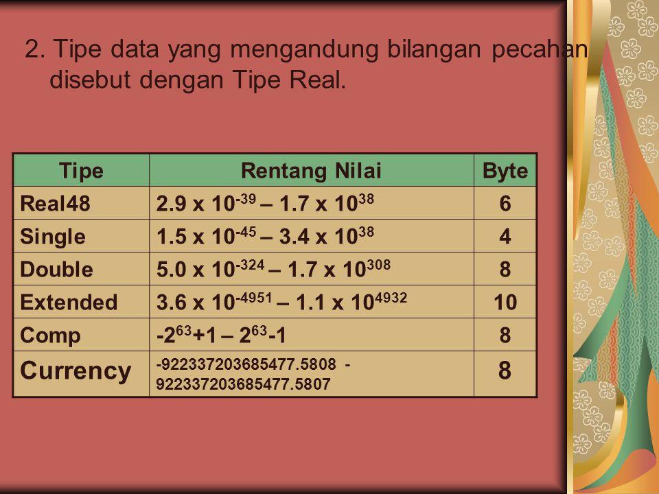 2. Tipe data yang mengandung bilangan pecahan disebut dengan Tipe Real.