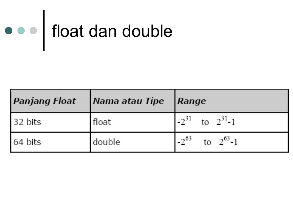 float dan double