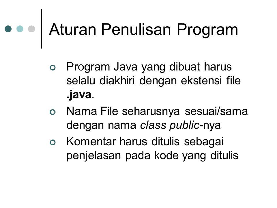 Aturan Penulisan Program