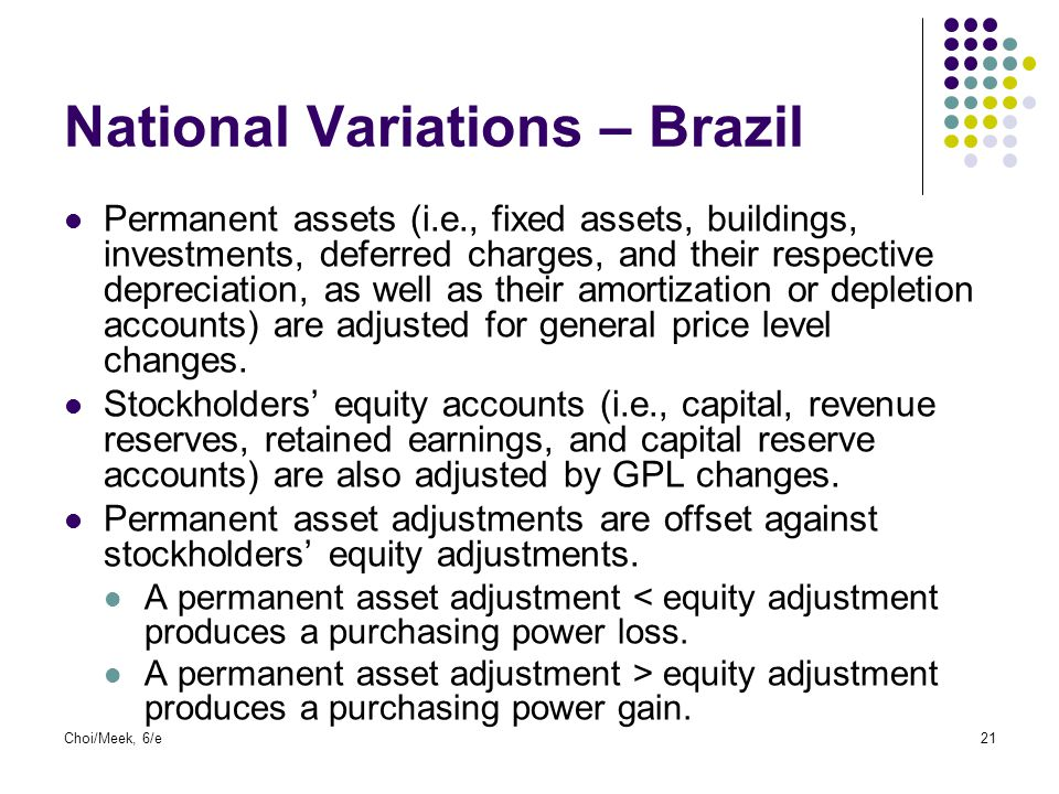 National Variations – Brazil