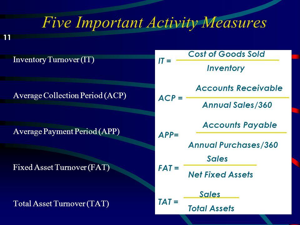 Five Important Activity Measures