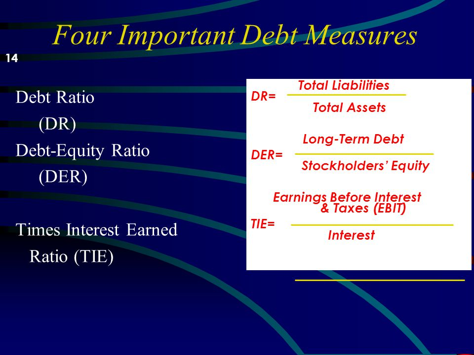 Four Important Debt Measures