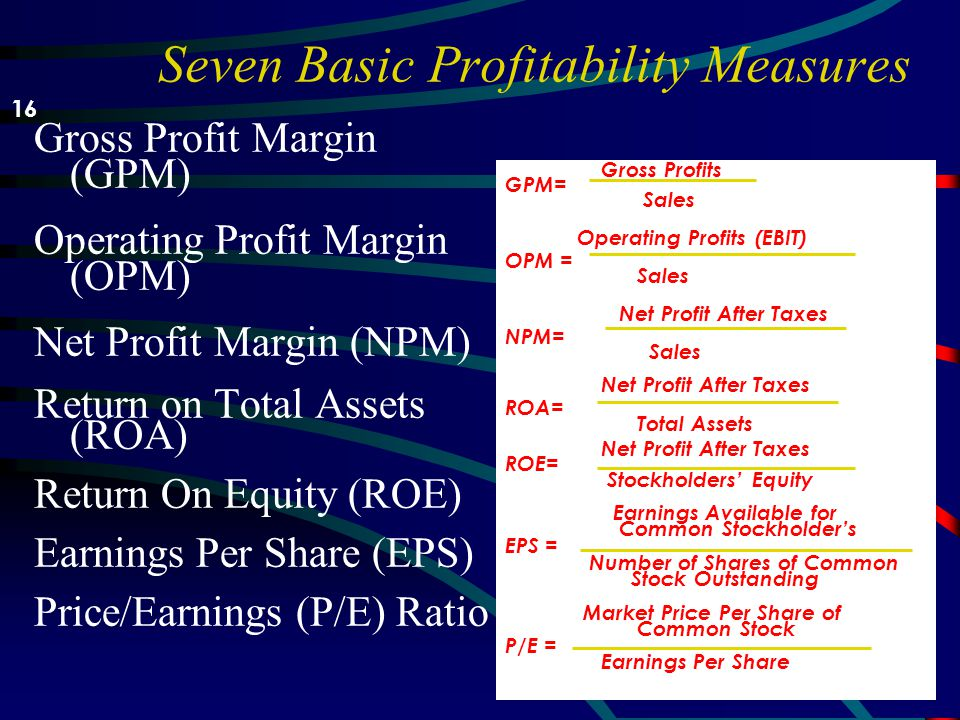 Seven Basic Profitability Measures