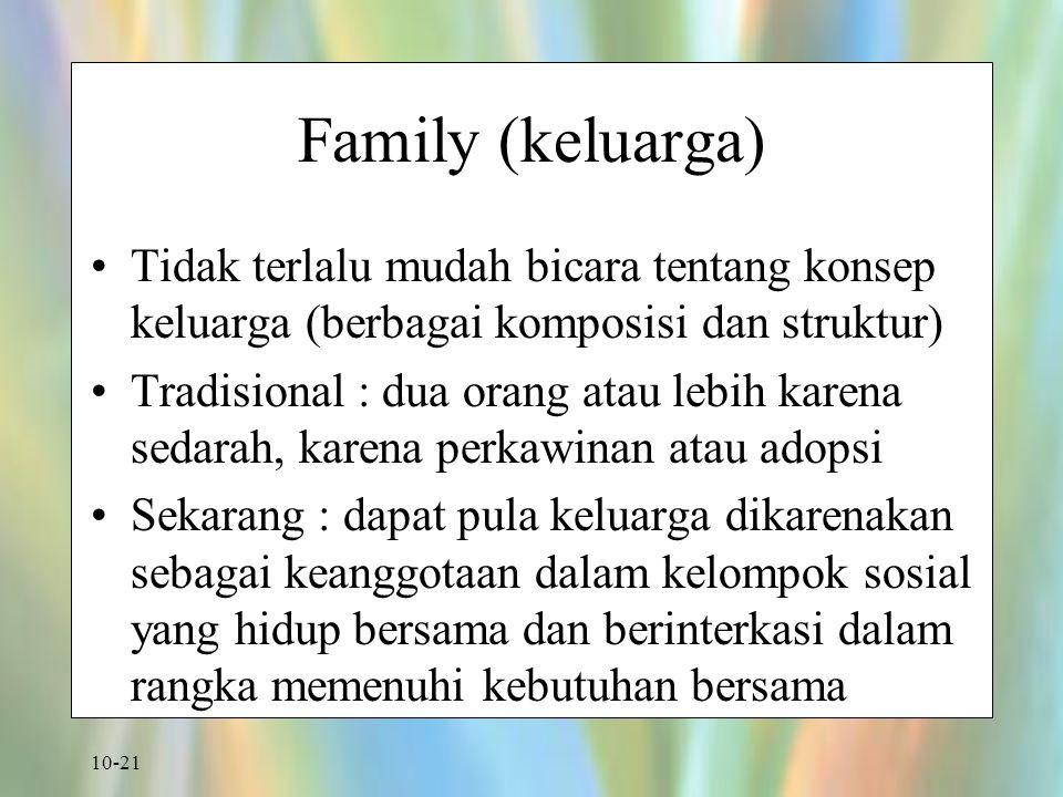Family (keluarga) Tidak terlalu mudah bicara tentang konsep keluarga (berbagai komposisi dan struktur)