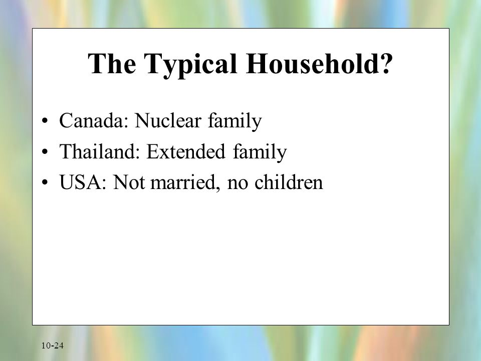 The Typical Household Canada: Nuclear family