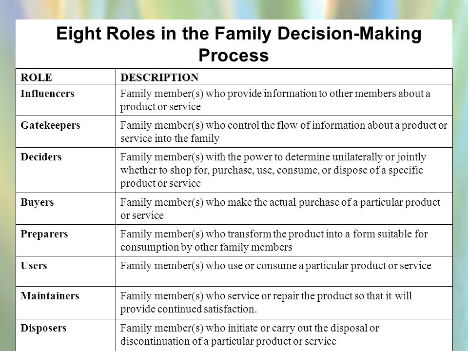 Eight Roles in the Family Decision-Making Process