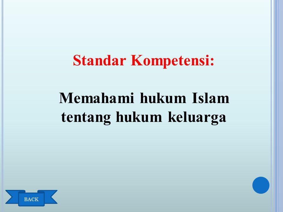 Memahami hukum Islam tentang hukum keluarga