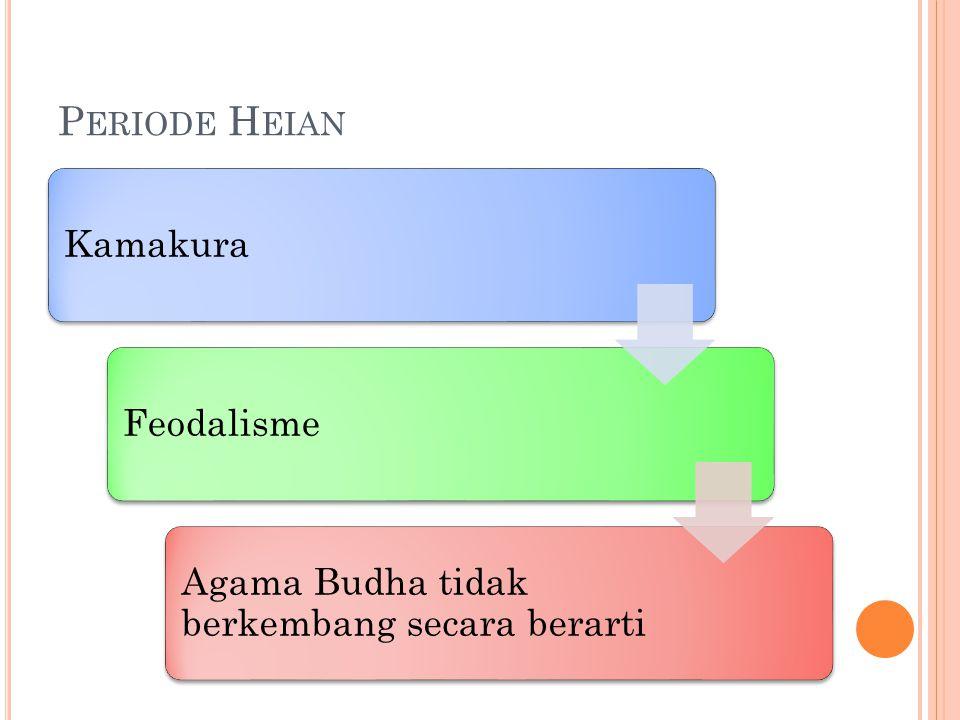 Periode Heian Kamakura Feodalisme