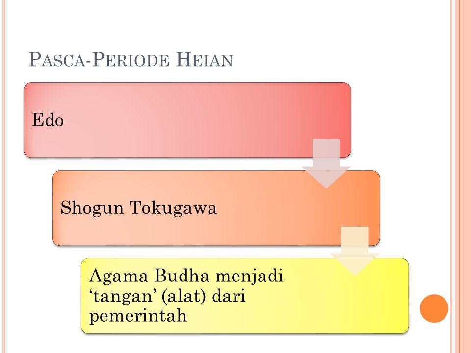 Pasca-Periode Heian Edo Shogun Tokugawa