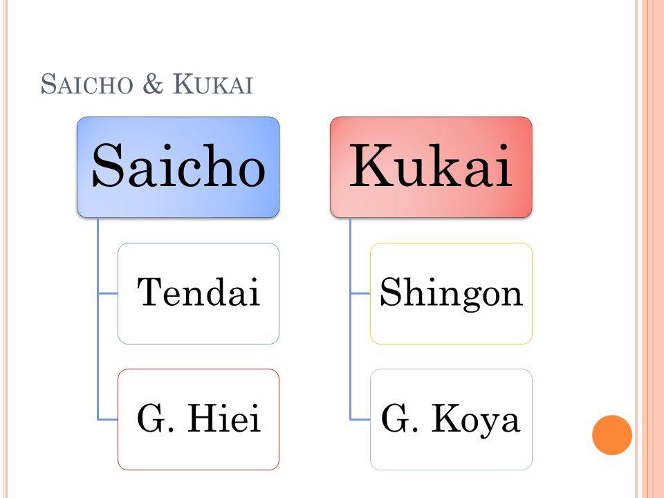 Saicho & Kukai Saicho Tendai G. Hiei Kukai Shingon G. Koya