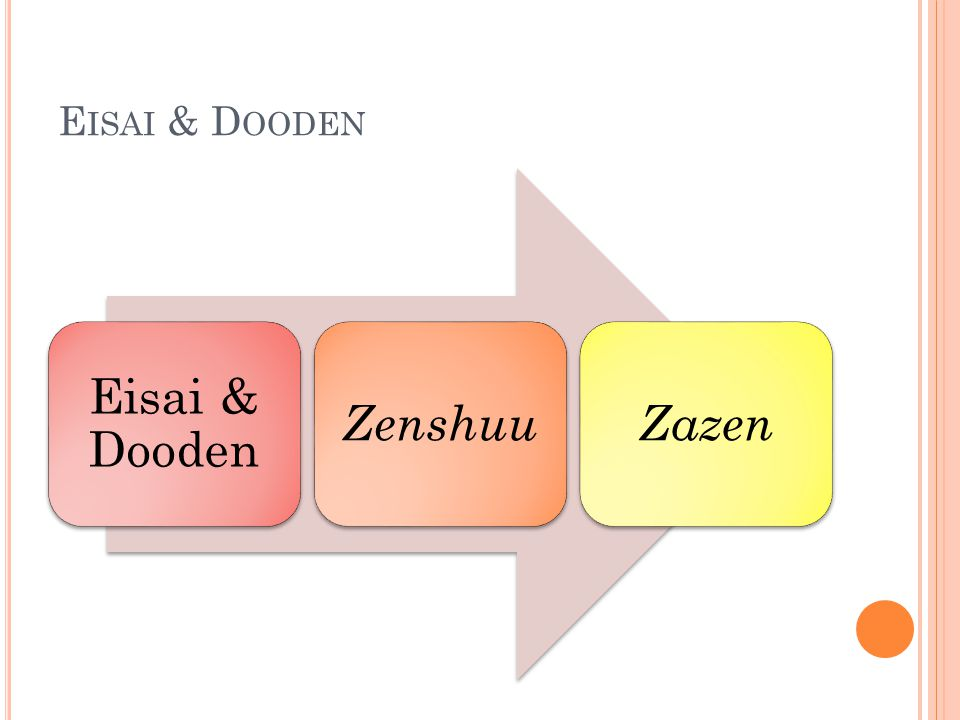 Eisai & Dooden Eisai & Dooden Zenshuu Zazen