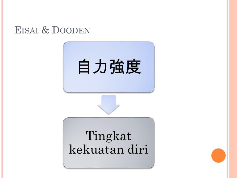 Eisai & Dooden 自力強度 Tingkat kekuatan diri