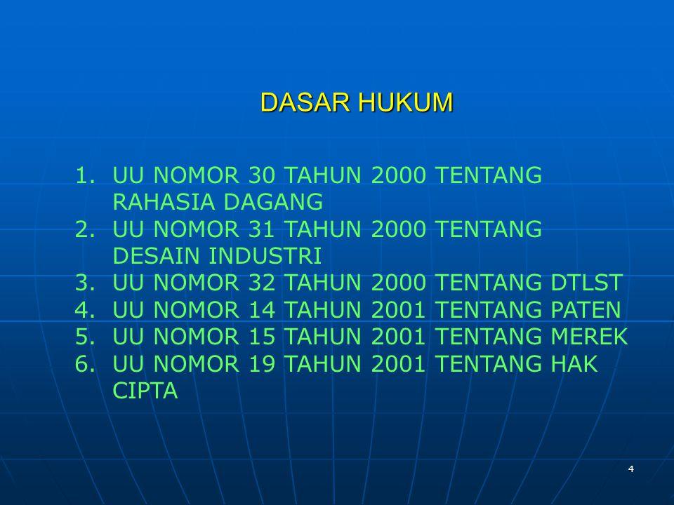 DASAR HUKUM UU NOMOR 30 TAHUN 2000 TENTANG RAHASIA DAGANG