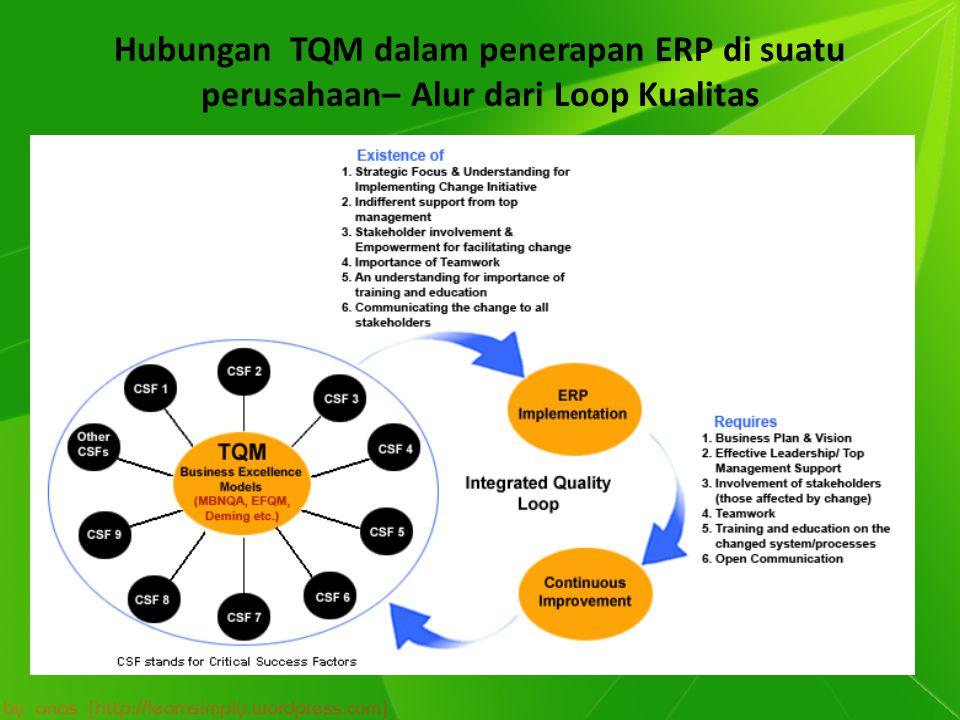 Hubungan TQM dalam penerapan ERP di suatu perusahaan– Alur dari Loop Kualitas