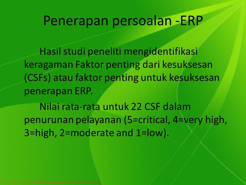 Penerapan persoalan -ERP
