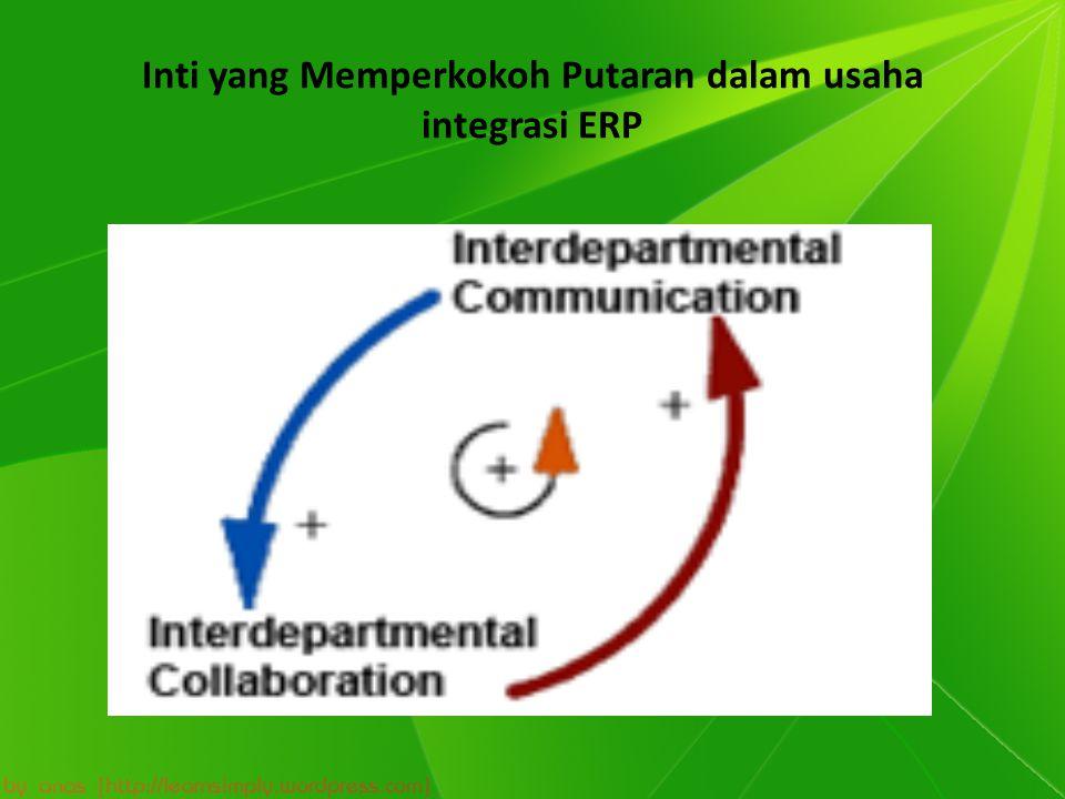 Inti yang Memperkokoh Putaran dalam usaha integrasi ERP