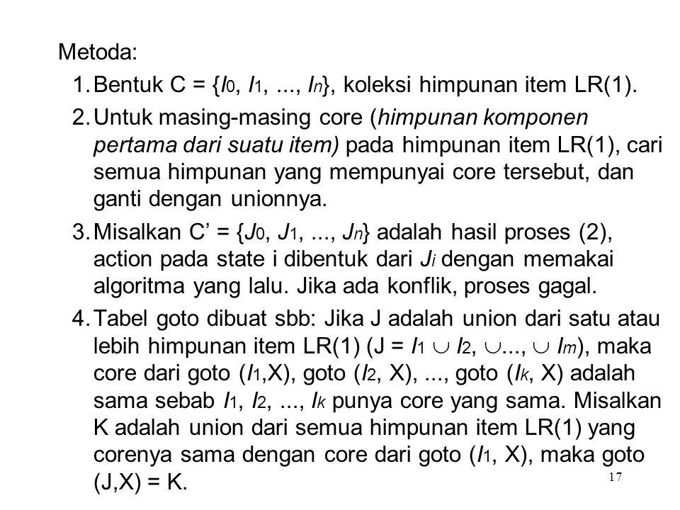 Metoda: Bentuk C = {I0, I1, ..., In}, koleksi himpunan item LR(1).