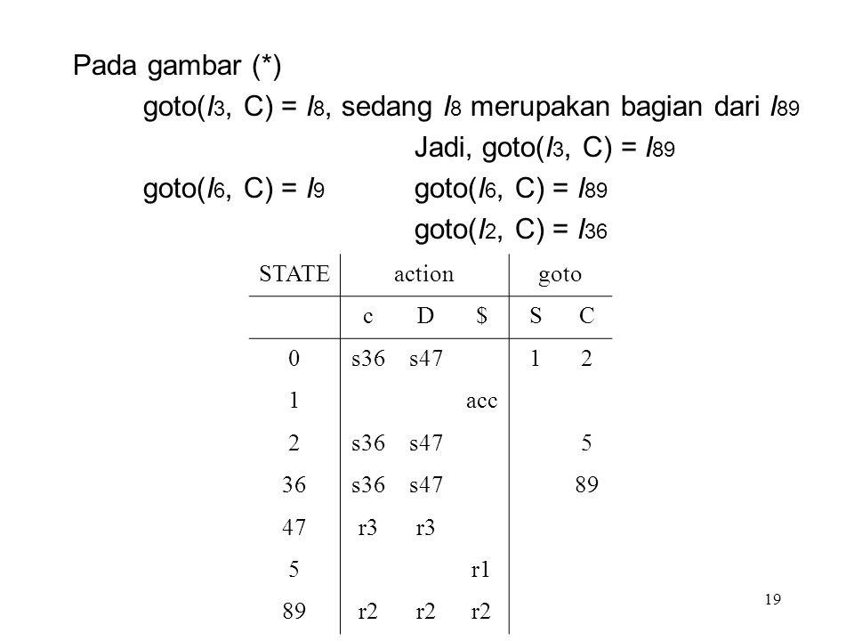 goto(I3, C) = I8, sedang I8 merupakan bagian dari I89