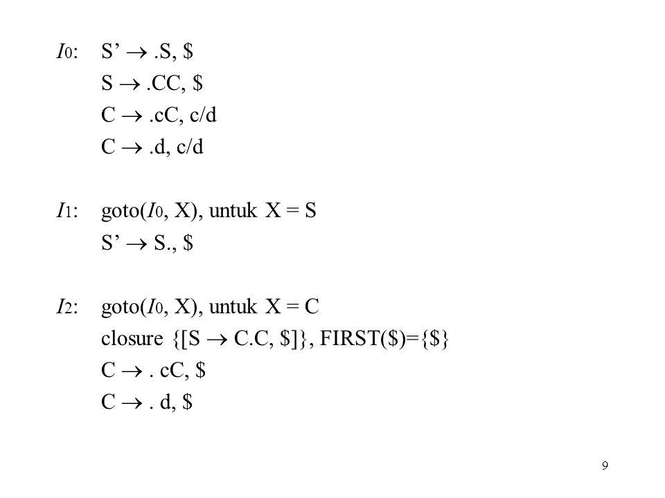 I0: S'  .S, $ S  .CC, $ C  .cC, c/d. C  .d, c/d. I1: goto(I0, X), untuk X = S. S'  S., $