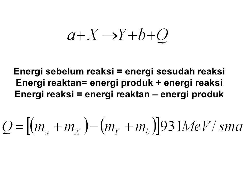 Energi sebelum reaksi = energi sesudah reaksi