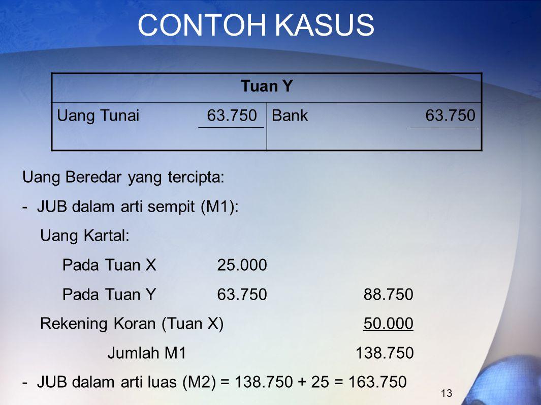 CONTOH KASUS Tuan Y Uang Tunai 63.750 Bank 63.750
