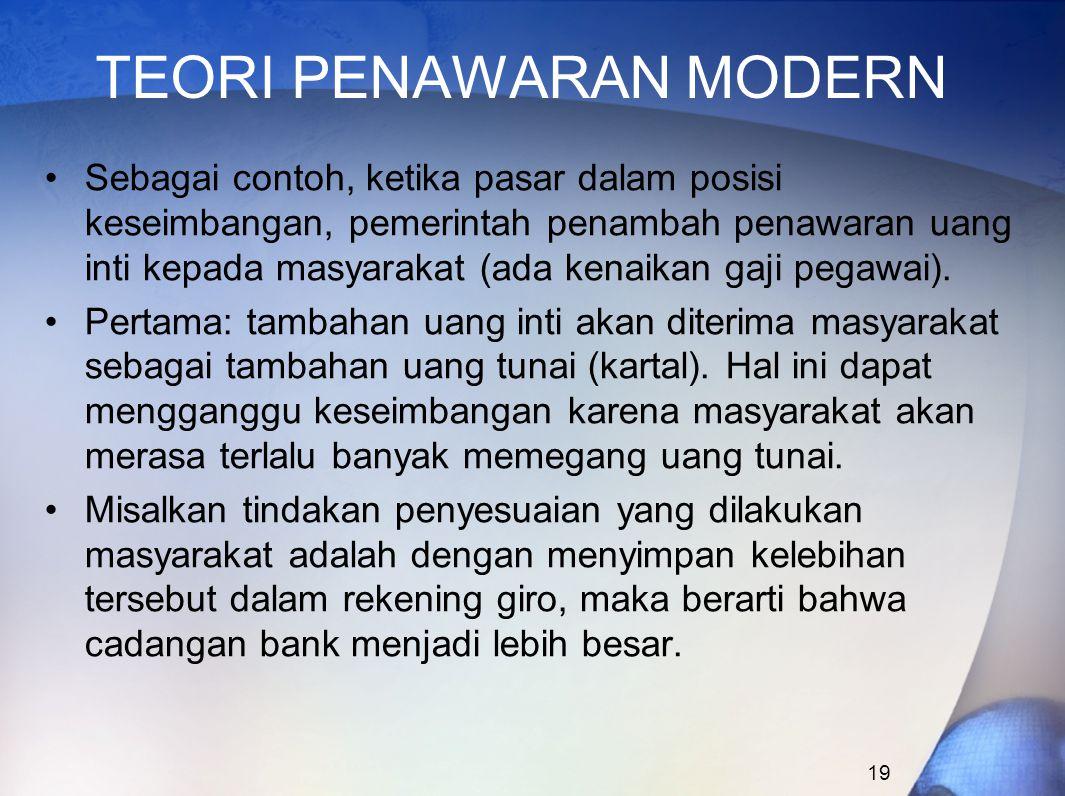 TEORI PENAWARAN MODERN