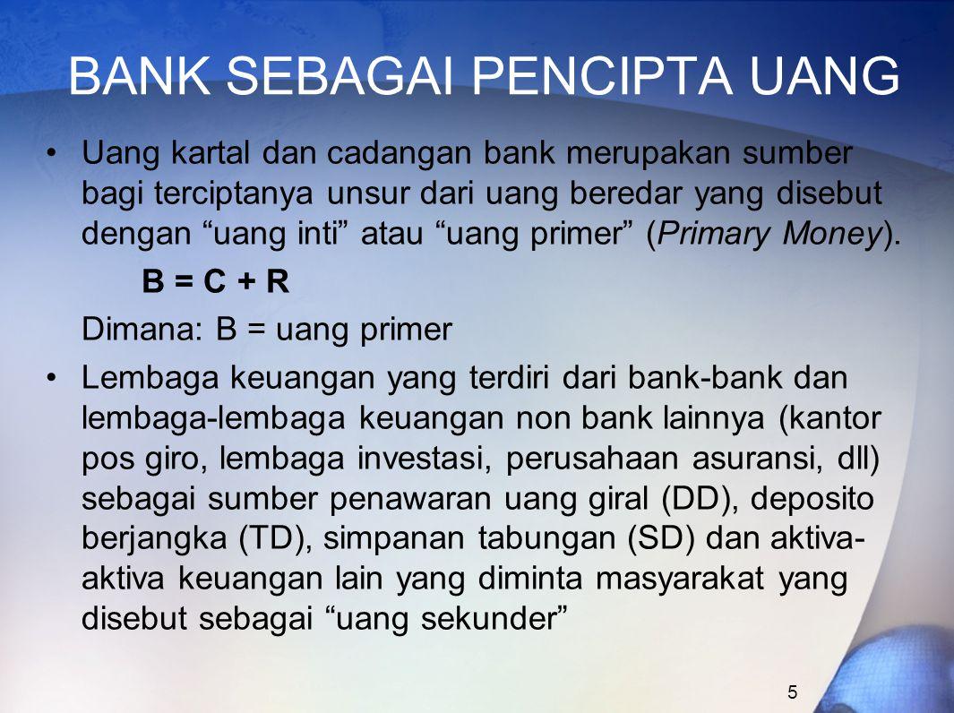 BANK SEBAGAI PENCIPTA UANG