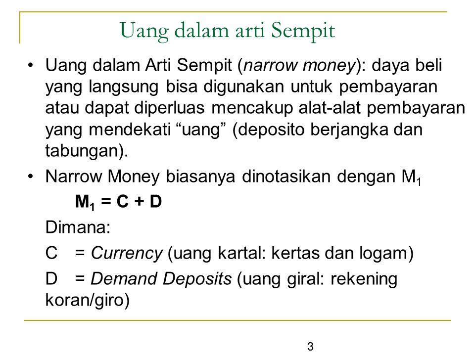 Uang dalam arti Sempit